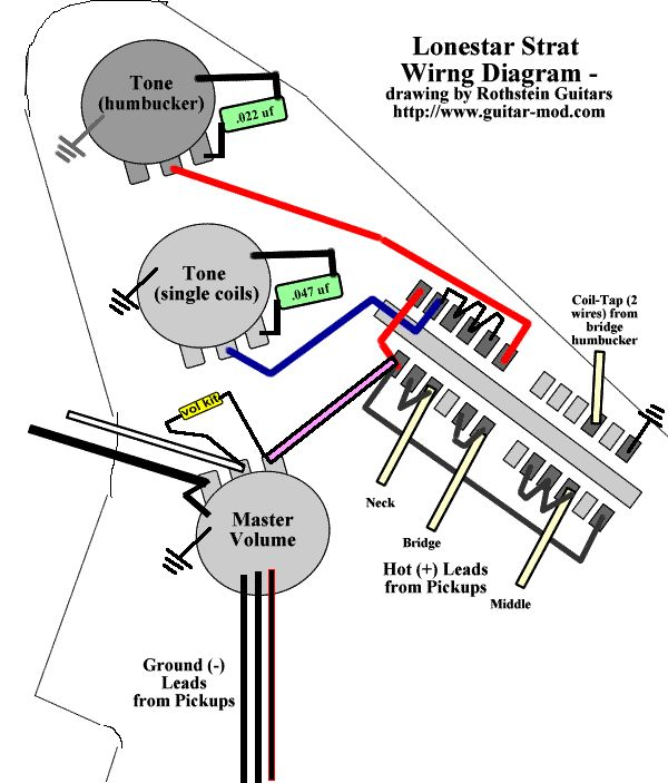 88 best guitar wiring images on pinterest guitar, jeff baxter on strat pickup wiring diagram Fender Strat Wiring Mods Strat Three-Way Switch Diagram