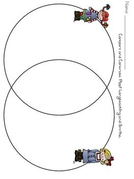 Use the Venn Diagram to compare and contrast Pippi Longstocking and her friend Annika.A great addition to any Pippi Longstocking book study.If you like what you see, check out the entire Pippi Longstocking Unit Study: http://www.teacherspayteachers.com/Product/Pippi-Longstocking-Book-Study-921763Don't forget to leave feedback!