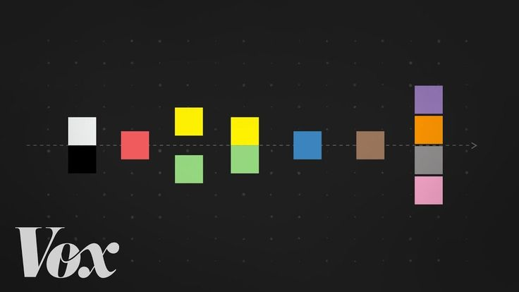 Why Different Cultures Invented Words for Colors in the Very Same Order With Each of Their Languages