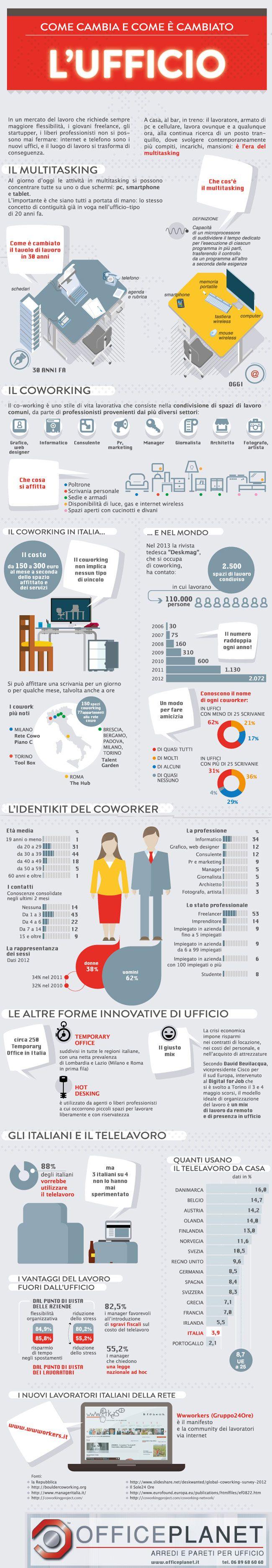 Contemporaneo o temporaneo? L'ufficio si trasforma in base al lavoro. INFOGRAFICA - Office Planet S.r.l. - mobili per ufficio - arredi ufficio http://www.officeplanet.it/blog/nuovo-ufficio-infografica