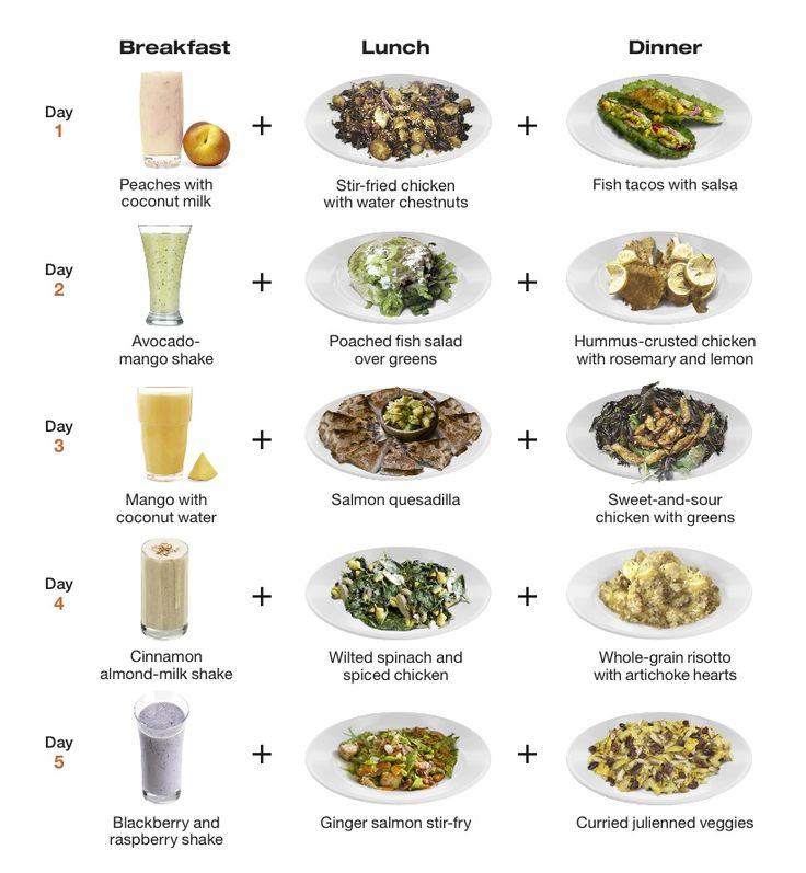20+ best ideas about G... Gwyneth Paltrow Diet