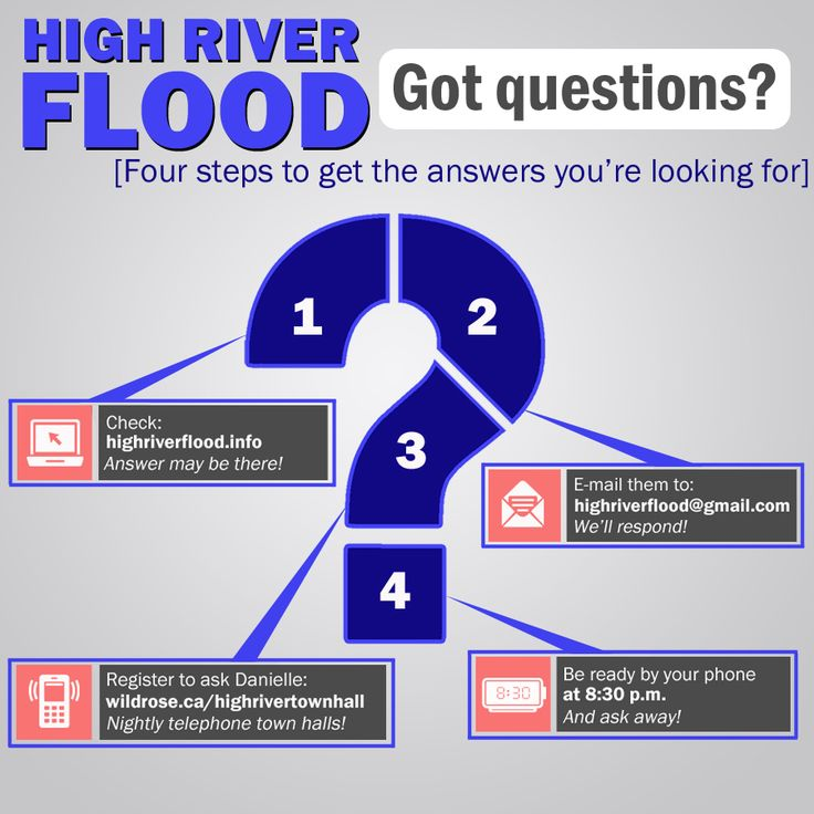 Do you have questions about flooding in High River and what it means for your family? Here are four steps you can take to get your question answered!  Also, Danielle is hosting another telephone town hall meeting tonight. If you haven't already registered to take part, please visit www.wildrose.ca/highrivertownhall to leave a number you can be reached at tonight at 8:30 p.m. #highriver #abflood