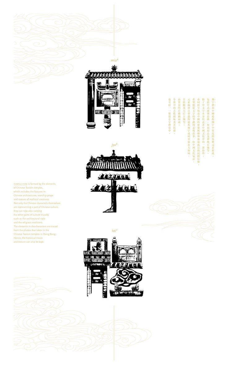 Temple-type is formed by the elements of Chinese Taoism temples, which includes the features in Chinese architectures, worship props and statues of mythical creatures. Not only the Chinese characters themselves are representing a part of Chinese culture, …