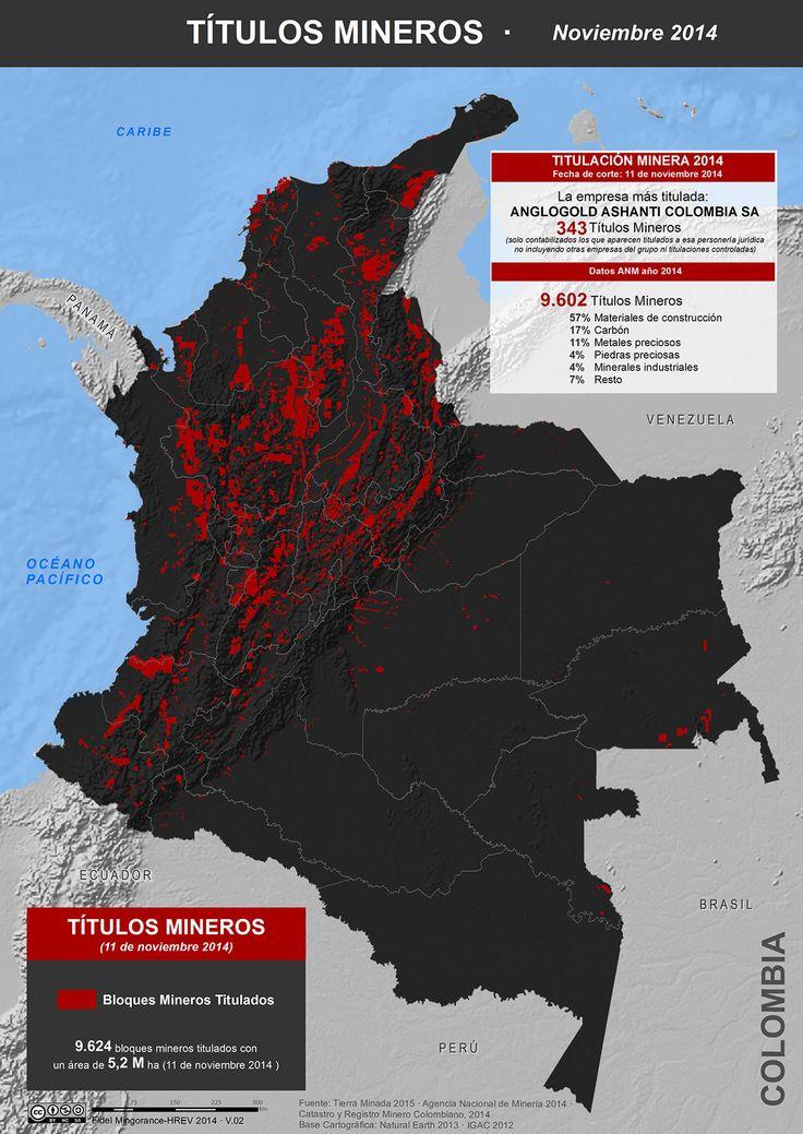 Títulos mineros en Colombia, noviembre de 2014
