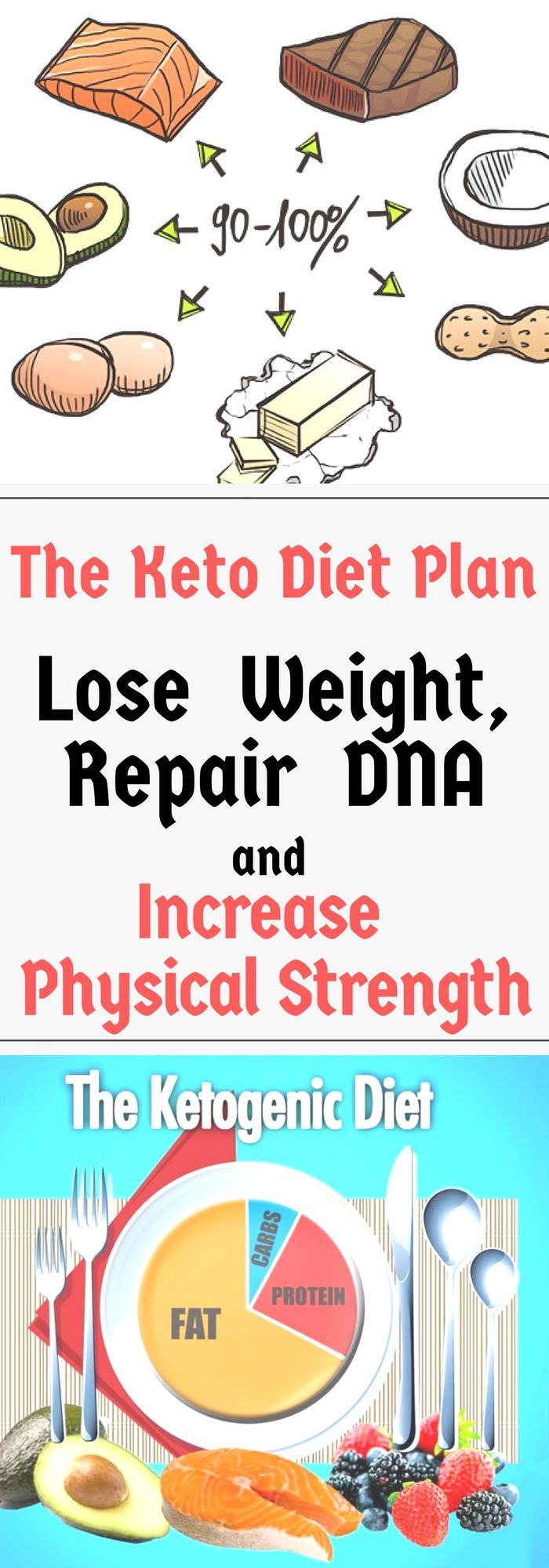 Weight loss day 3 gm diet