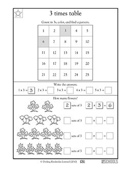 3rd grade Math Worksheets 3 times tables place value