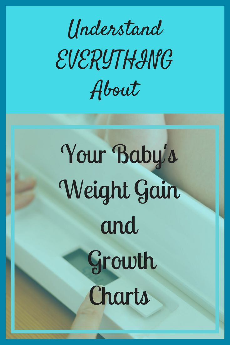The 25 best baby weight gain chart ideas on pinterest baby the 25 best baby weight gain chart ideas on pinterest baby weight chart baby boy weight chart and formula feeding chart nvjuhfo Image collections