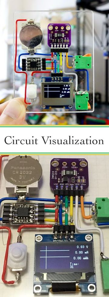How to visualize the circuit design in real life.