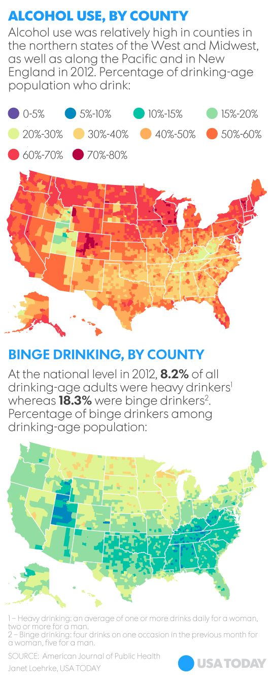 an analysis of alcoholism in united states This statistic displays the alcohol consumption per capita of all beverages in the united states in 2016, by state during this year, the total alcohol consumption per capita in california was 2.