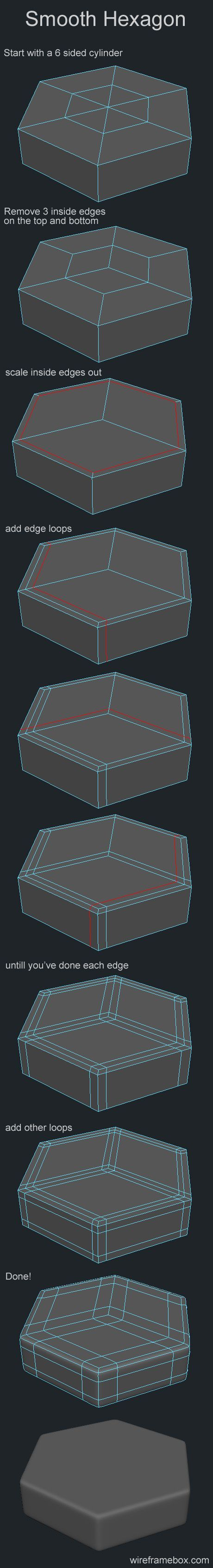 Smooth Hexagon Modeling メッシュ