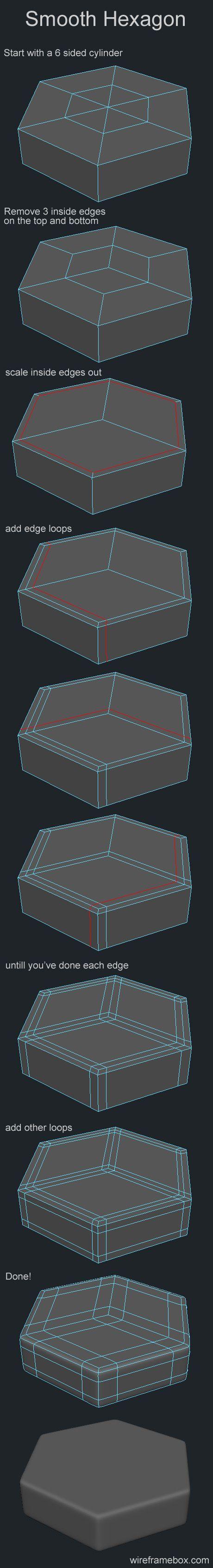 Smooth Hexagon Modeling メッシュ