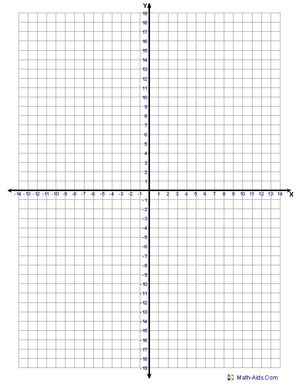 Four Quadrant Graph Paper One graph per page. | Math-Aids.Com