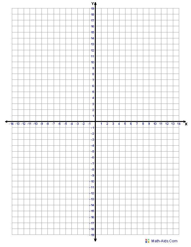 mathaids com graph paper