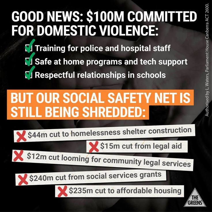 Posted by John, September 24th, 2015 - under Capitalism, Domestic violence. Comments: 5 The Prime Minister, Malcolm Turnbull, has announced a $100 million package to help address domestic violence ... http://winstonclose.me/2015/09/27/only-a-re-packaged-100-million-for-addressing-domestic-violence-prime-minister-seriously-written-by-john-passant/