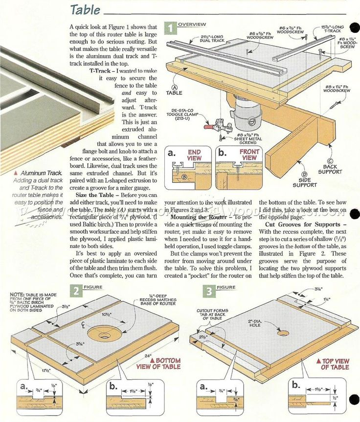 #877 Stow-Away Router Table DIY - Router Tips, Jigs and Fixtures