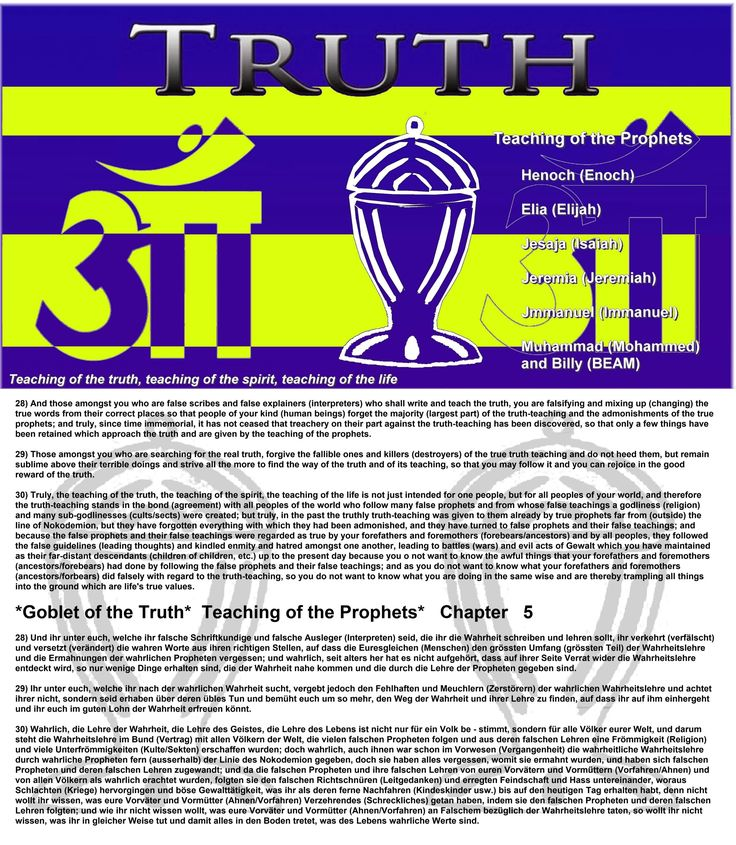 29) Those amongst you who are searching for the real truth, forgive the fallible ones and killers (destroyers) of the true truth teaching and do not heed them, but remain sublime above their terrible doings and strive all the more to find the way of the truth and of its teaching