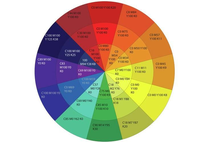 Pantone Color Wheel 28 Images 17 Best Images About