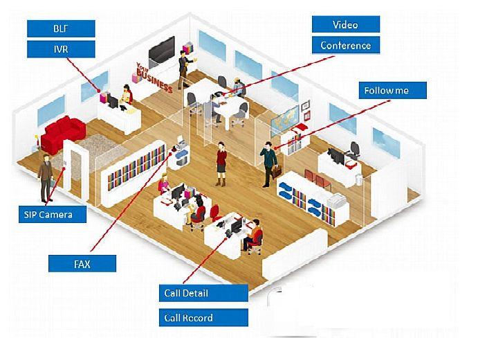 CALL: 0556789741 http://www.integrate.ae DUBAI 0556789741 PABX PBX Technician Installation REPAIR Repairing - Maintenance & Programming in Dubai – NEC TOPAZ, NITSUKO, PANASONIC, DU, Etisalat Dubai UAE DUBAI 0556789741 PABX PBX WIFI ROUTER CCTV Technician Installation REPAIR Repairing - Maintenance & Programming in Dubai – NEC ,TOPAZ, NITSUKO, PANASONIC, MOCET, AVAYA,ASTERISK, GRANDSTREAM, DIGIUM, RTX, YEASTAR,CISCO,YEALINK, DU, Etisalat PABX Systems STRUCTURED NETWORKING CAB...