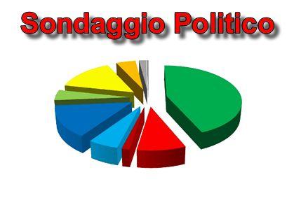 Sondaggio+16-01:+il+PD+sempre+più+vicino+ai+5Stelle+nel+ballottaggio