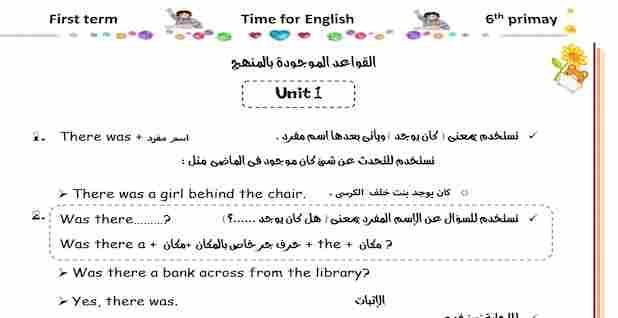 قواعد اللغة الانجليزية للصف السادس الابتدائي ترم اول 2021 فى 10 ورقات فقط Behind The Chair The Unit