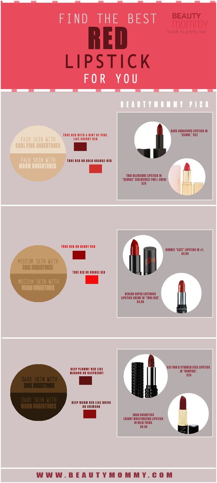 Find the Best Red Lipstick for your Skin Tone. Tips to find the best red lipstick for your complexion. http://beautymommy.com/ http://beautymommy.com/2015/01/find-best-red-lipstick-30-days-gorgeous-mom-style.html