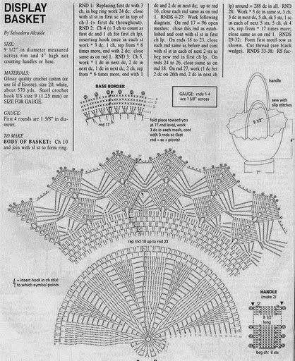 Gráficos Aqui - Artesanato: CESTA DE CROCHÊ ENDURECIDO PARA FRUTAS (GRÁFICO)