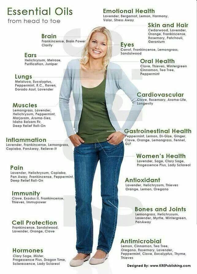 Top 226 Ideas About Ahhhhhh Aromatherapy On Pinterest