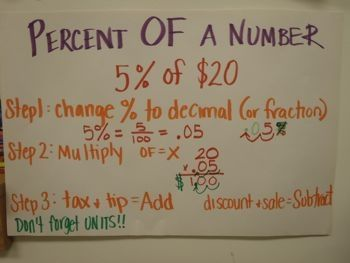 X: Archived Anchor Charts - Math - Ms. Glantz
