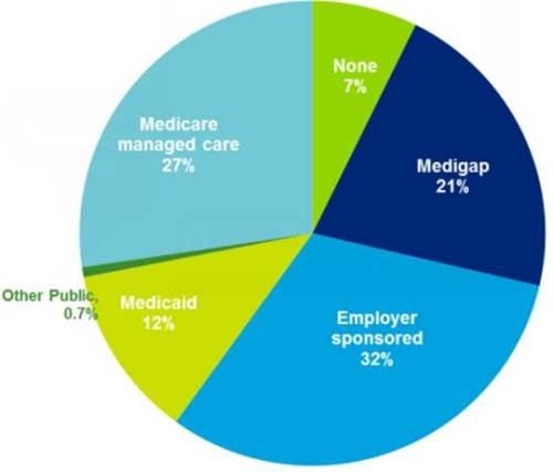 EHR meaningful use dominated by big players. Of 378 certified vendors, 25 serve 80.3 percent of eligible professionals (EPs) participating in the Electronic Health Record (EHR) Incentive Program; 353 other vendors serve the remaining 26,131.  Background: as of February 2013, more than 234,000 EPs have received $12.5 billion in payments for participating in the Medicare and Medicaid EHR Incentive Programs. To receive an EHR incentive payment, providers have to show that they are…