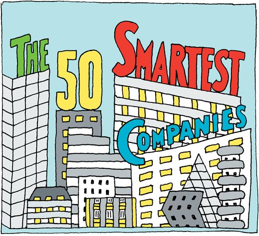 MIT Technology Review's 50 Smartest Companies 2015, from Tesla to Uber | MIT Technology Review