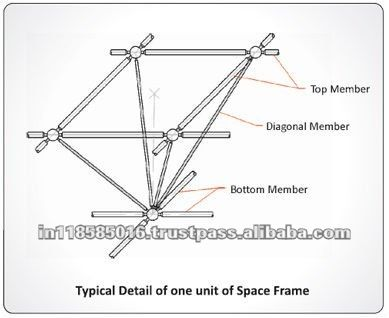 Space Frame Detail Google Search