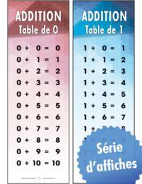 Affiches - Les tables d'addition