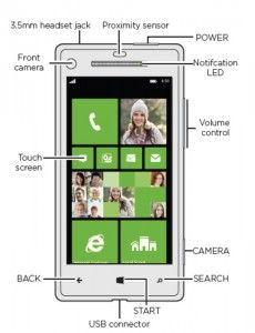 HTC 8X, a new smartphone with Windows Phone 8