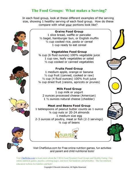 Kids enjoy learning about eating healthy foods with our fun nutrition and food group printables- 'Kids Portions and Serving Size Tips' is a free printable handout for teaching kids about healthy portions, serving sizes, the USDA My Plate or Food Pyrami...