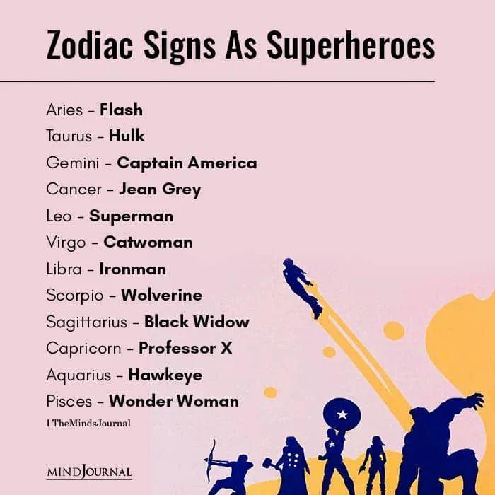 Zodiac Signs As Superheroes Zodiac Signs Zodiac Virgo Zodiac