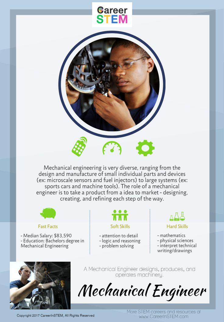 Best 25+ Mechanical engineering career ideas on Pinterest - mechanical engineer job description