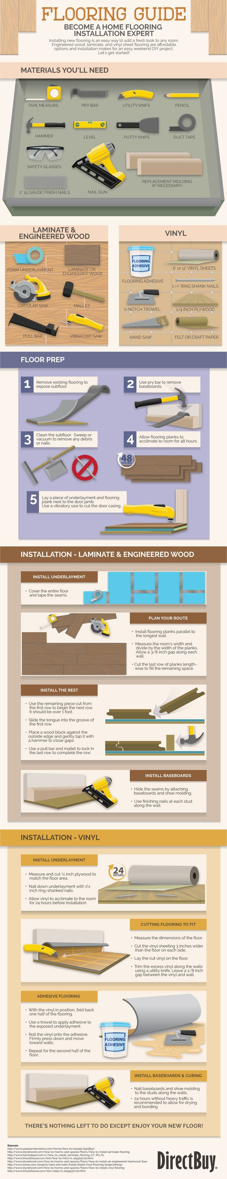 Installing new flooring can be an easy way to add a fresh look to any room. Engineered wood, laminate and vinyl sheet flooring are affordable options, and simple installation can make for an easy weekend DIY flooring project. Here is a guide on what you will need in order to complete a home flooring project and how to prep for it before you start.