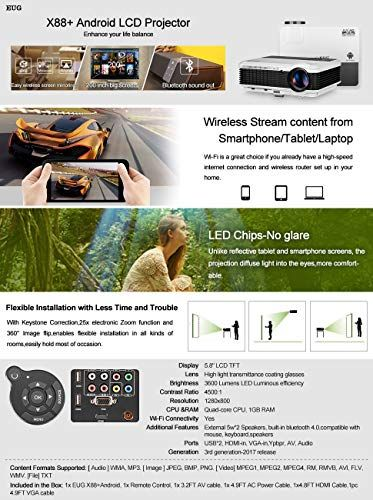 Wireless Bluetooth HDMI Projector 1080P Home Theater 2019