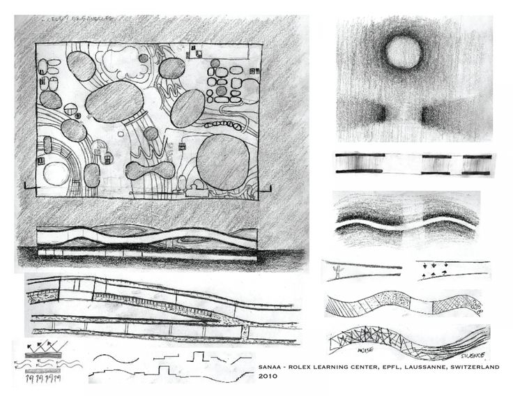 Courtyard House Type Analysis - Rolex Learning Center - SANAA