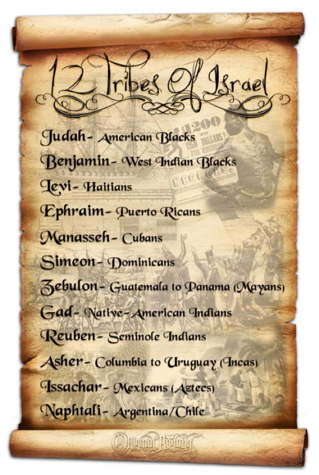 #israelunitedinchrist #israelunited #theIsraelites #Christ #Jesus #JesusChrist…