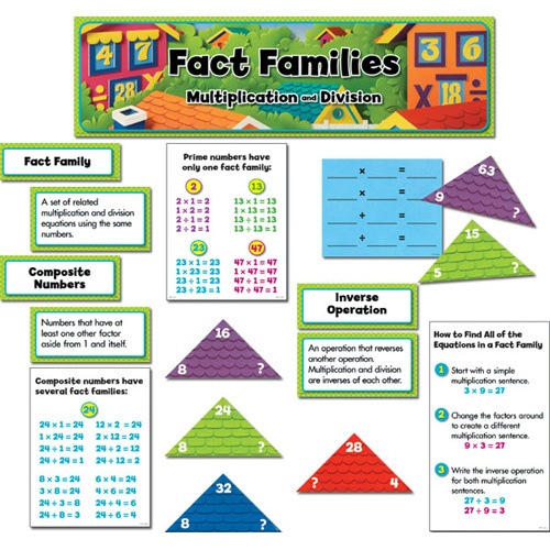 Fact Families for notebook.