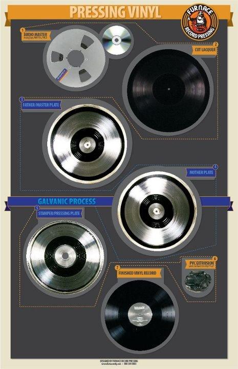 17 best images about spiral downward into the vinyl on pinterest vinyls the cure and turntable. Black Bedroom Furniture Sets. Home Design Ideas