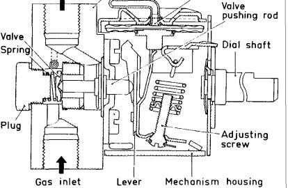 Dometic Service Manual MC16,M27, M28, MA35, MA40, M50,M52