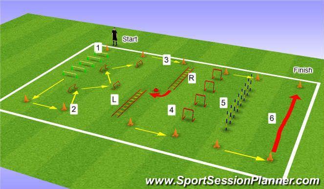 Image result for soccer speed drills #futbolentrenamiento