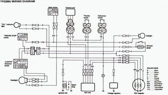 yamaha blaster headlight wiring diagram  diagram yamaha