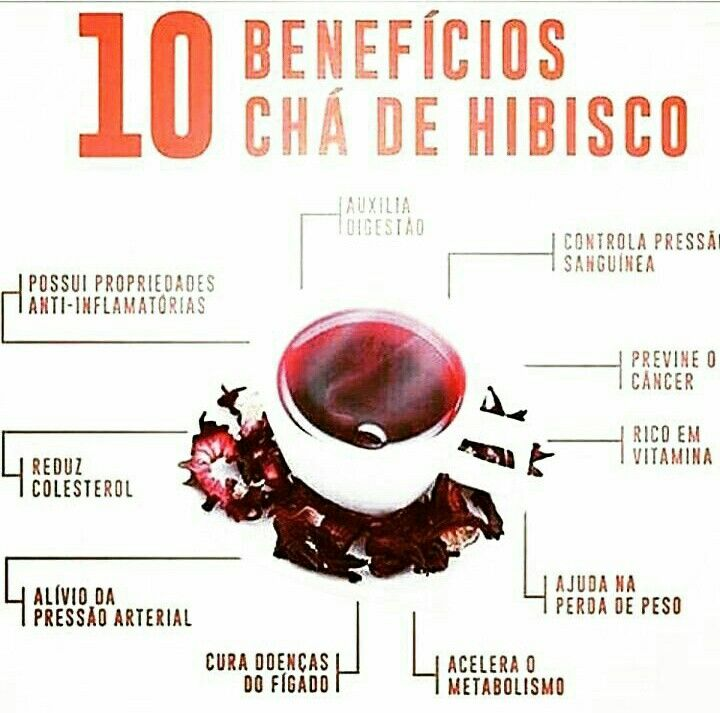 Benefícios do chá de hibisco 🌺