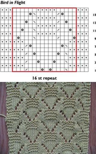 """""""Bird in Flight"""" lace knitting pattern:"""