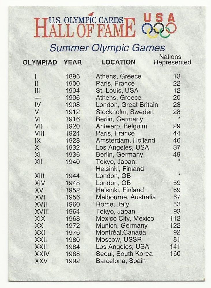 1991 All-Time Summer Winter Olympics U.S. Olympic Cards Impel #88 Hall Of Fame