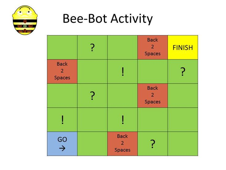 The following is a board game which requires the use of the Bee-Bot. It can be used in different subjects but we shall be looking at how it may be used during the science lesson. These resources sh...