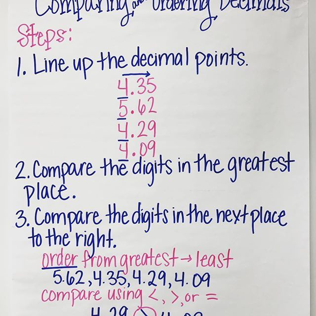 Unit 1: Place Value. Comparing and ordering decimal steps! #4thgrade #fourthgrad…